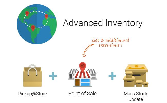 store management suite user manual